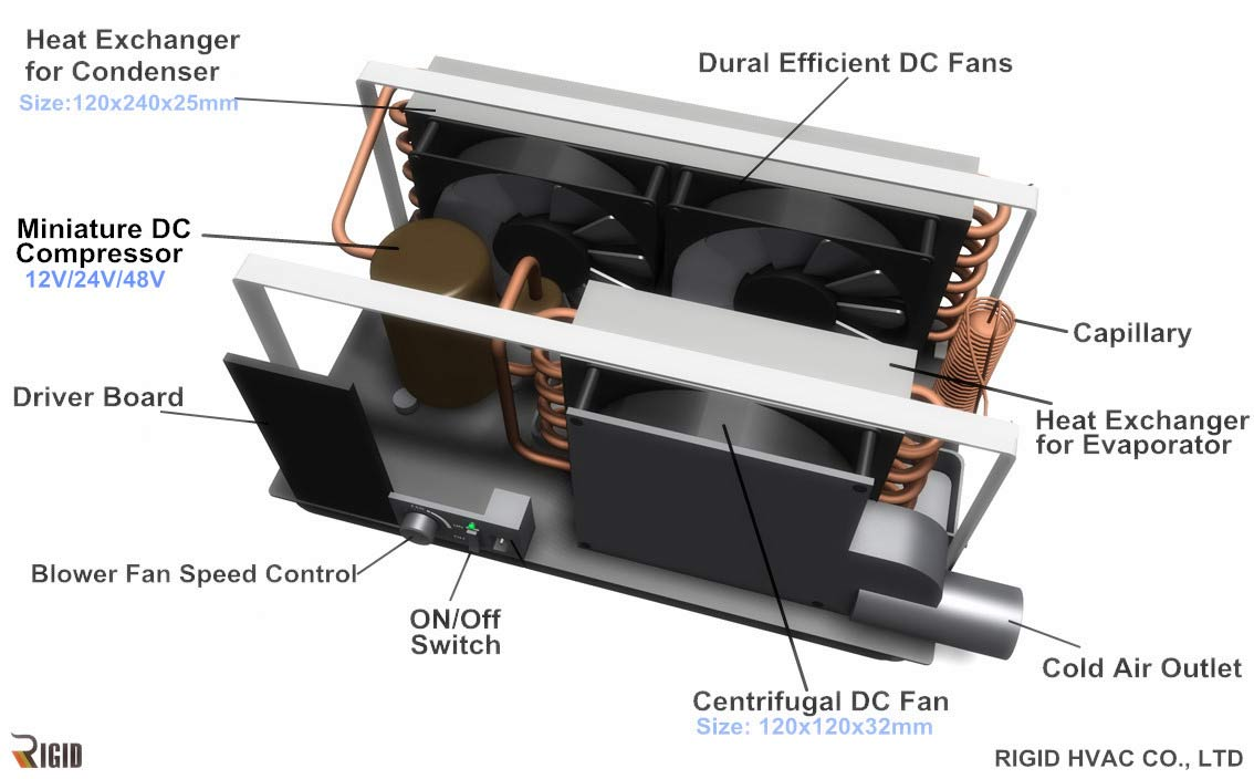 Micro Dc Aircon Rigid Cooling